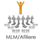multilevel marketing afiliere